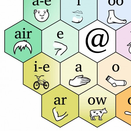 Antiphonetic sound chart - hancockmcdonald.com/materials/antiphonetic-sound-chart