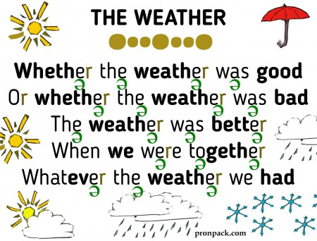 The Weather - hancockmcdonald.com/materials/weather
