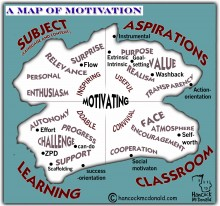 A Map of Motivation video - hancockmcdonald.com/blog/map-motivation-video