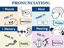 Pronunciation: muscle, mind, meaning, memory - hancockmcdonald.com/talks/pronunciation-muscle-mind-meaning-memory